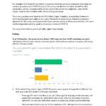 COVID-19 Vaccine Survey – Final Results