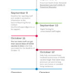 Timeline of COVID Policy Changes for Long-term Care and Assisted Living